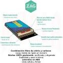 Esquí Zag-Chamonix UBAC 95