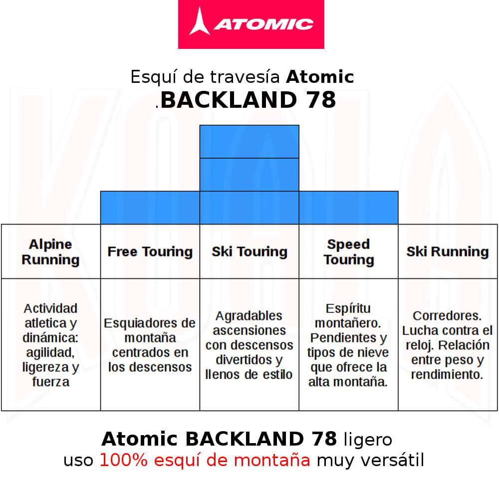 Esquí de travesía Atomic BACKLAND 95