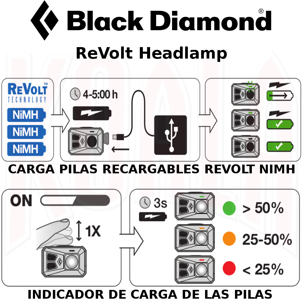 BLACK DIAMOND/Frontales/BD620631-11_BlackDiamond_frontal-REVOLT_Tabla_Deportes-Koala-Madrid-Montana-Trekking-Alpinismo