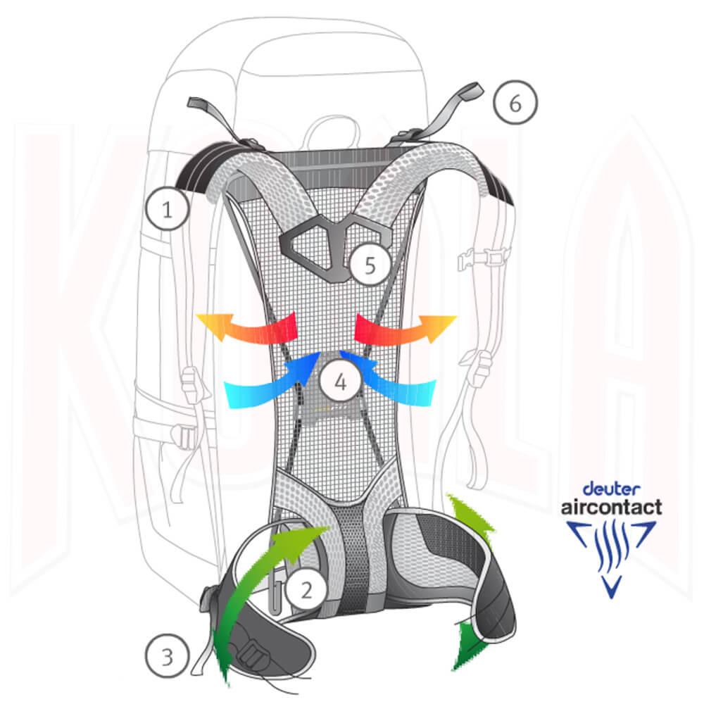 DEUTER_Mochila_Espalda_AirComfort-FlexLite-PRO-System_Deportes_Koala_Madrid_Montaña-Trekking-Excursionismo-Alpinismo