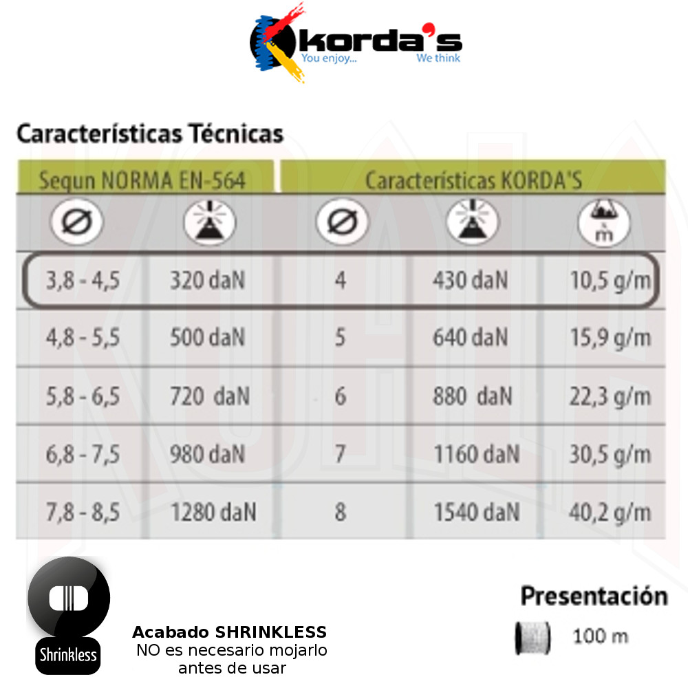 CORD8-C100-03_KORDAS_cordino-4mm_deportes-koala_escalada,alpinismo,climbing,barranquismo-canones-descenso