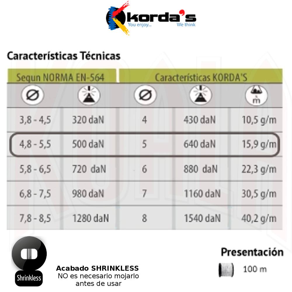 CORD8-C100-03_KORDAS_cordino-5mm_deportes-koala_escalada,alpinismo,climbing,barranquismo-canones-descenso