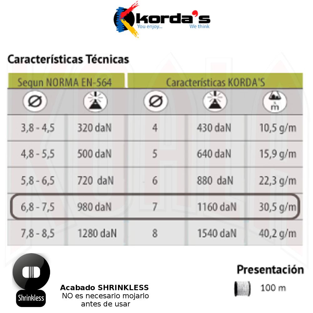 CORD8-C100-03_KORDAS_cordino-7mm_deportes-koala_escalada,alpinismo,climbing,barranquismo-canones-descenso