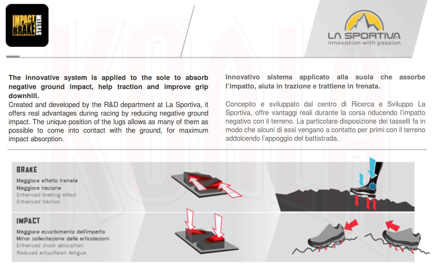 Tecnologias/LASPORTIVA%20MountainLaSportiva/LAPSORTIVA_Tecnología_ Impact _Brake_System_Deportes_Koala_Madrid