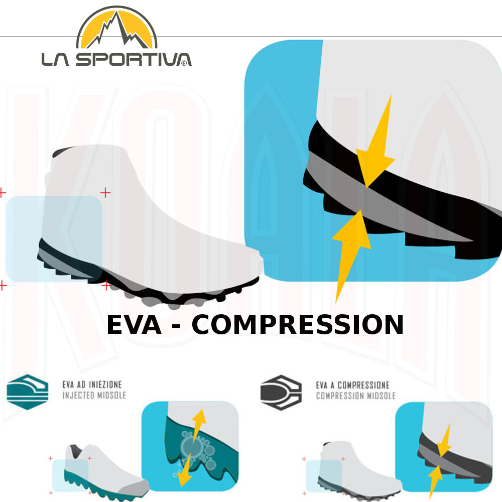 MOUNTAIN RUNNING/LASPORTIVA_Tecnología_EVA-Compressed_Deportes_KOALA_ Madrid_Mountain-Running