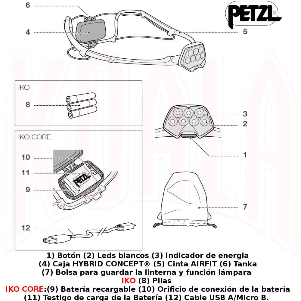 Linterna frontal Petzl IkO 350 lúmenes