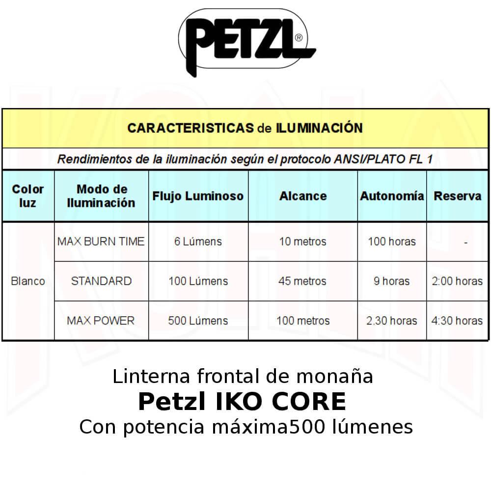 Linterna frontal Petzl IkO 500 lúmenes