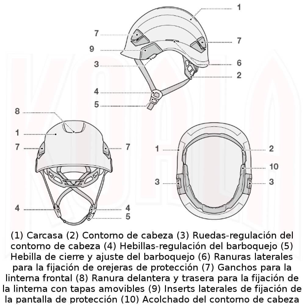 PETZL_casco_VERTEX_DeportesKoala_Madrid_Work-Industria-Trabajos-Verticales-Indrustria-Seguridad