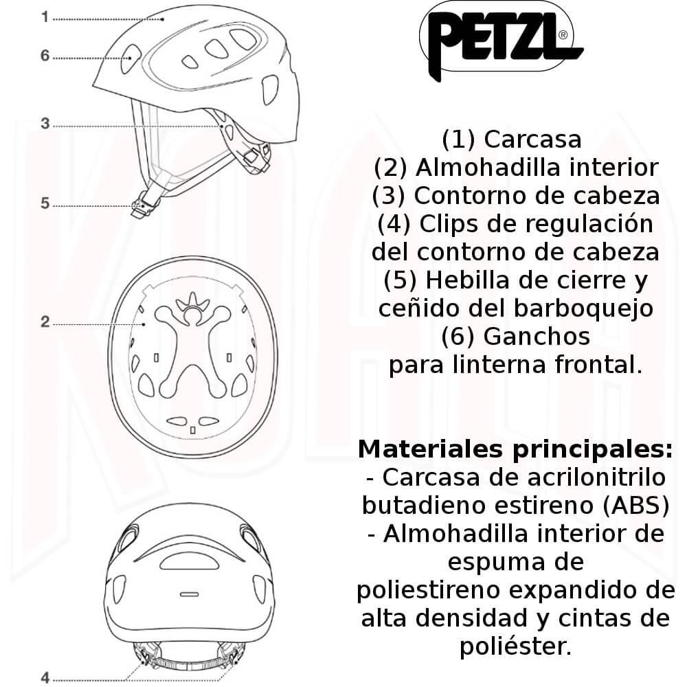 A49C-G_07_PETZL_casco_PICCHU-coral_DeportesKoala_Madrid_Montana-Escalda-Climbing-Alpinismo-Espeleologia