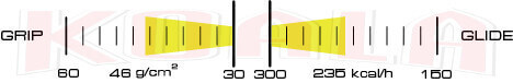 10-0002511099-04_POMOCA-Piel-CLIMB-2-0-110mm_Deportes-Koala-eskimo-esqui-travesia